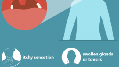 Photo of Sore Throat Symptoms: What Causes Sore Throat